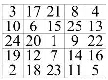 инструкция по шульте таблица применению